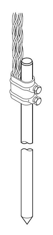 GC3/4 Ground Rod Clamp